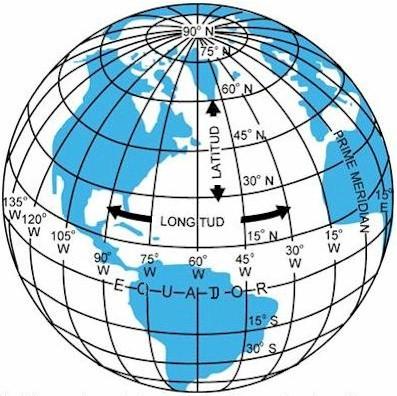 external image Meridianos_y_paralelos_2(1).jpg
